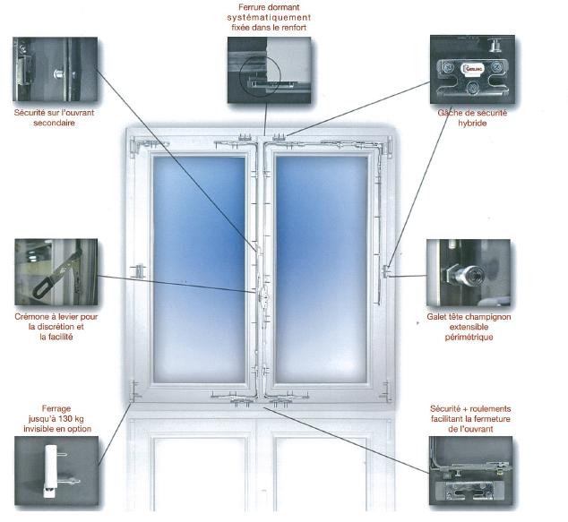 Pose De Fenêtres En Aluminium Ou En Bois à Louviers Et Elbeuf